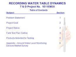 The Location Of The Water Table Is Subject To Change Recording Water Table Dynamics T D Project No 1e11em35 Usda