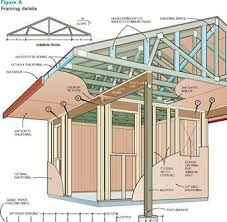 313 best sheds images on pinterest garden sheds sheds and