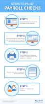 how to print your own payroll checks