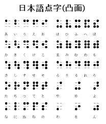 Writing System For The Blind Writing System For The Blind Best Accessories Home 2017