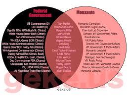 Monsanto Vanity Fair Monsanto