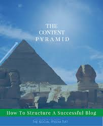 Conceptualize The Content Pyramid How To Structure A Successful Blog The