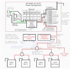 travel trailer wiring diagram ansis me