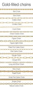 gold necklace styles images Gold filled chain types and styles to see more indian jewelry jpg
