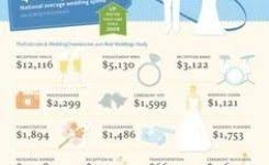 how much to spend on engagement rings how much to spend on an engagement ring reviews theweddingpress