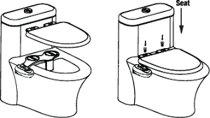 How To Install A Bidet How To Install Your Luxe Bidet