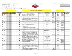 supply inventory template template annual report