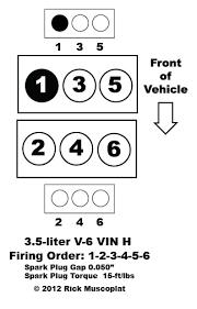 2002 jeep liberty cylinder order 3 5 v 6 vin h firing order ricks free auto repair advice ricks