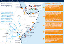 East Africa Map East African Ports May Channel Regional Tensions Oxford