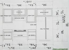 kitchen cabinet future kitchen cabinet sizes kitchen cabinet