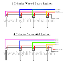 honda k series coil on plug cop wiring diagram pinout how to