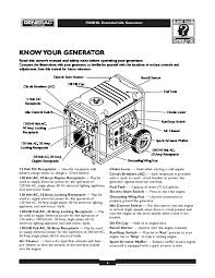 generac portable generator parts diagram periodic u0026 diagrams science