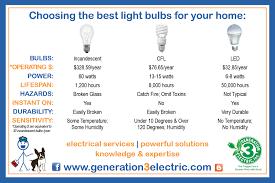 light bulb conversion to led light bulb comparison guru mavin