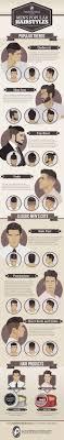 trouver sa coupe de cheveux homme les 25 meilleures idées de la catégorie coiffure homme sur
