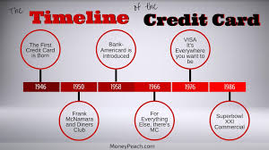 credit cards helping go into debt since 1946 money