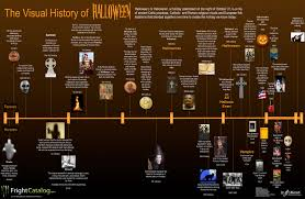 history of halloween from frightcatalog com cult of the great