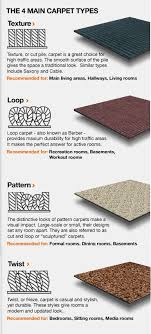 17 best how to choose a carpet type images on carpets