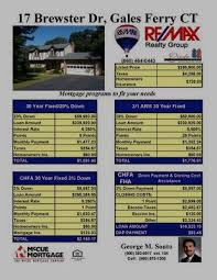 open houses not just for realtors u2026a great marketing tool for loan