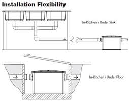 Grease Trap For Kitchen Sink Wyunasep Water Separator