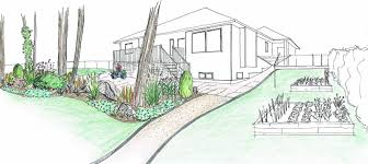 images of sustainable landscape design home ideas definition