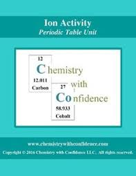 Cation And Anion Periodic Table Atomic Radius Trend Lesson Periodic Table And Student Work