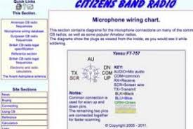 captivating microphone wiring diagram contemporary wiring