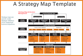 strategy map template strategy map template teller resume sle
