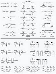 bmw wiring diagram symbols 04 charts free images and wire