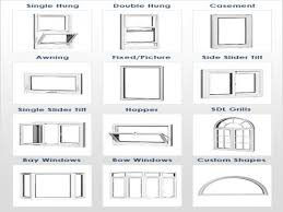 different types of windows for homes different types of windows for homes types of residential windows shining 10 sunroom pictures window