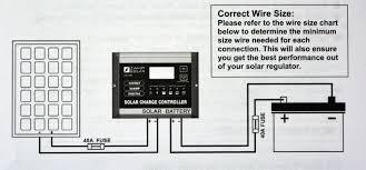 pop up camper fuse box wiring diagram simonand