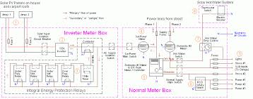 pretty amazing home electrical wiring diagrams photos electrical