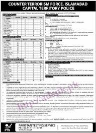 pts new jobs ictp counter terrorism force islamabad capital