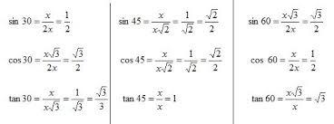 trig ratios