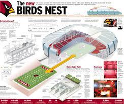 Map Of Phoenix Area by Infographic The University Of Phoenix Stadium Arizona Cardinals