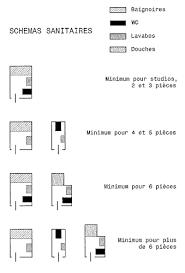 surface minimum d une chambre i4 05p01 1 jpg