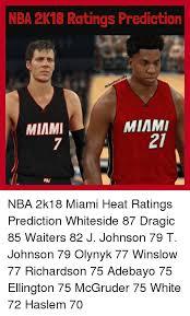 Miami Heat Meme - nba 2k18 ratings prediction miami 21 nba 2k18 miami heat ratings