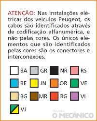 Excepcional Revista O Mecânico Como ler os esquemas da Peugeot - Revista O  &OE57
