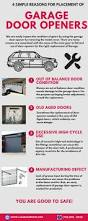 Garage Door Opener Repair Service by 160 Best Garage Door Repairs Images On Pinterest Garage Doors