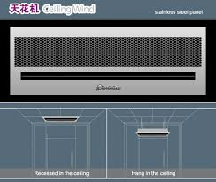 Air Curtains For Doors Air Curtains For Doors Free Home Decor Techhungry Us