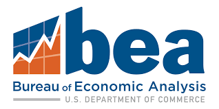 bureau of guidelines for citing bea information