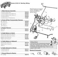 wiring diagram series 3 land rover 28 images auto car wiring