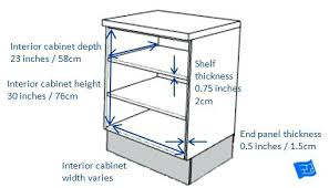 What Is The Standard Thickness Of Kitchen Cabinet Doors Standard - Standard kitchen cabinet