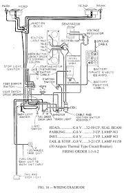 the cj2a owner u0027s manual