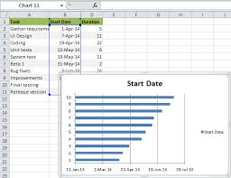 Excel Template For Gantt Chart How To Gantt Chart In Excel By Guidance And Templates