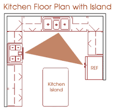 kitchen floor plans with islands move oven to sink add freezer next to fridge class windows above