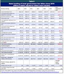 2017 payroll tax tables ohio payroll tax calculator ivedi preceptiv co