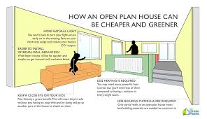 open plan house how an open plan house can be cheaper and greener the green home