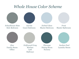 Steps To Create Your Whole House Color Palette Teal  Lime - Gray color schemes for bedrooms