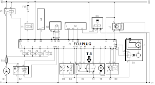 need help reading a wiring diagram scannerdanner forum