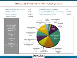 Wells Fargo Teller Positions Breaking My U0027a Team U0027 Into Pieces Part Ix Hercules Technology